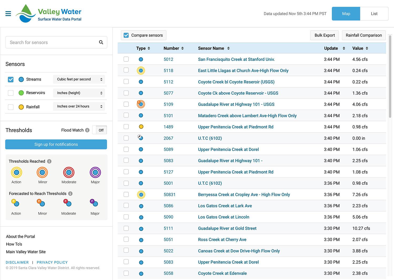 Surface Water Data Portal by Tierra Plan
