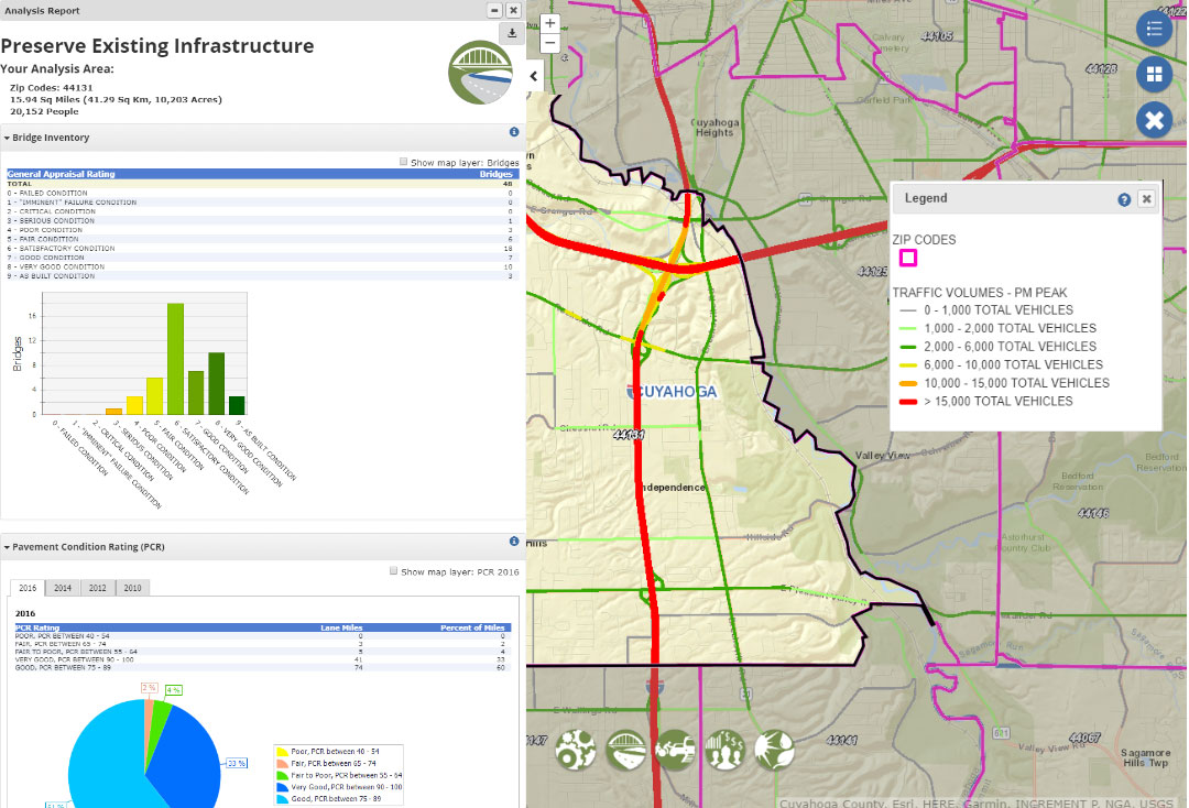 Northeast Ohio Areawide Coordinating Agency Transportation Planning Tools by Tierra Plan